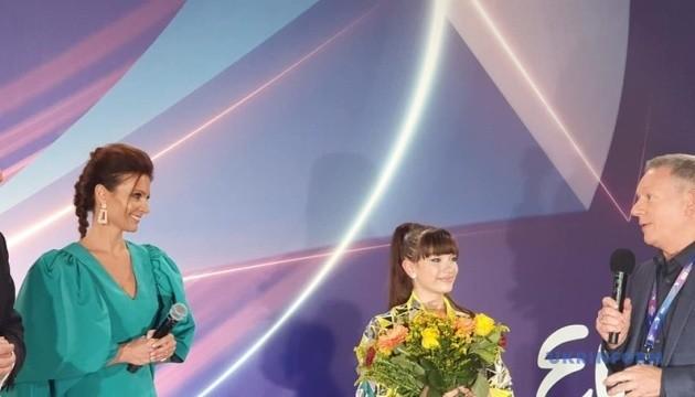 На Дитячому Євробаченні знову перемогла представниця Польщі